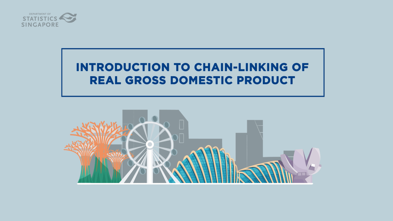 Introduction to Chain-Linking of Real Gross Domestic Product