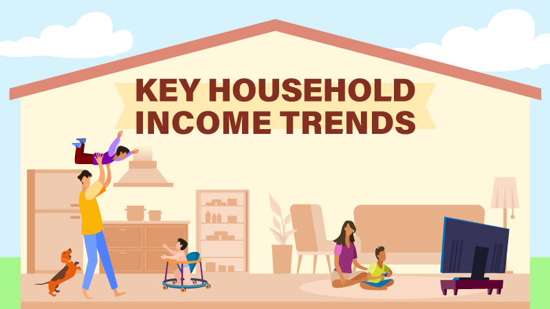 Key Household Income Trends Dashboard